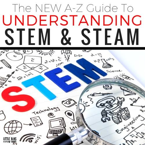 STEM for Kids: The Importance of Questioning