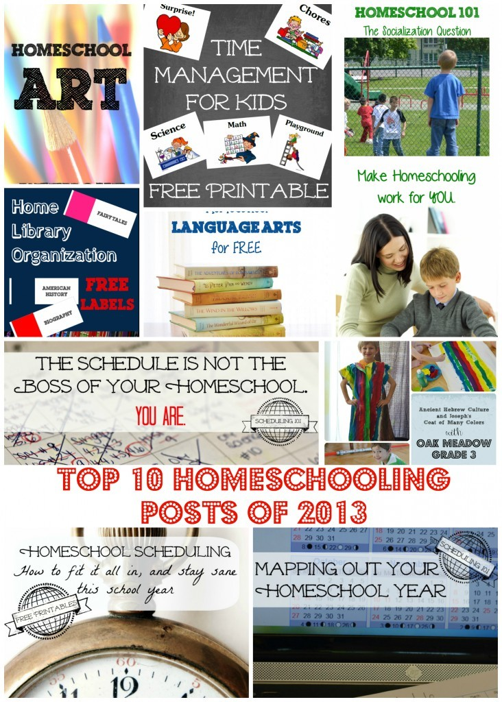 Our Top 10 Posts of 2013