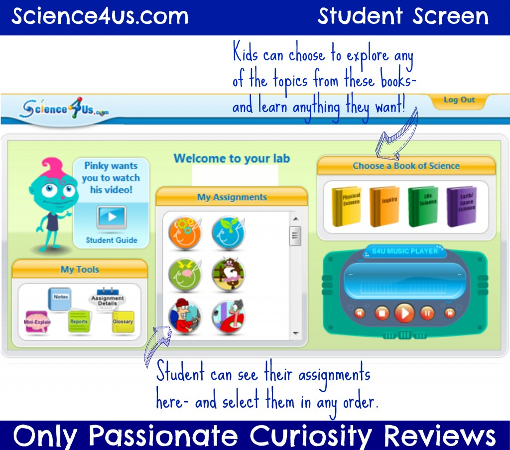 Science4Us.com Student Screen- Review