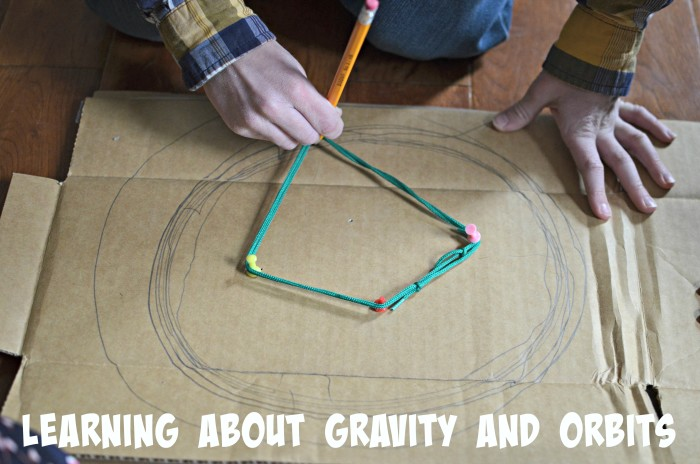 Learning about Gravity and Orbits