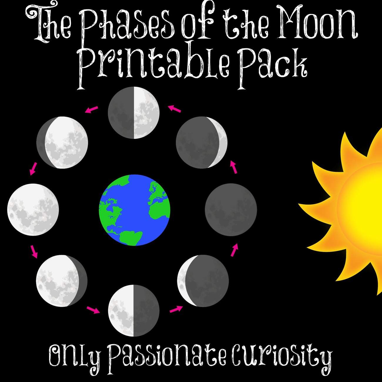 learning about the moon and moon phases only passionate
