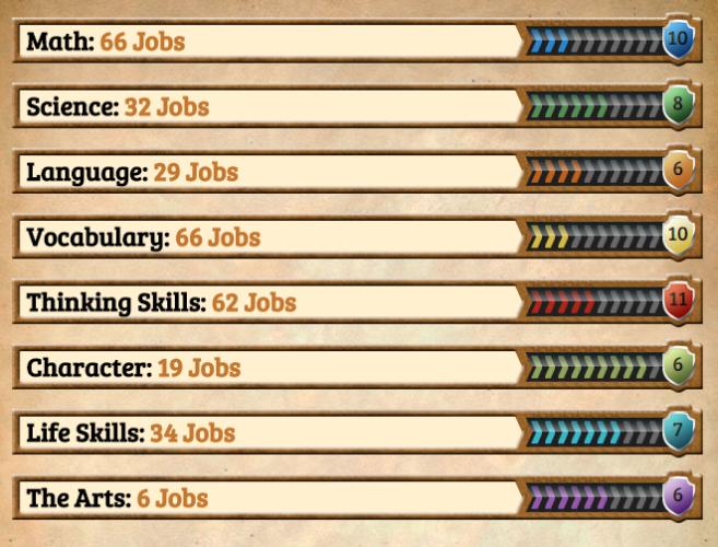 SkillsOrphs