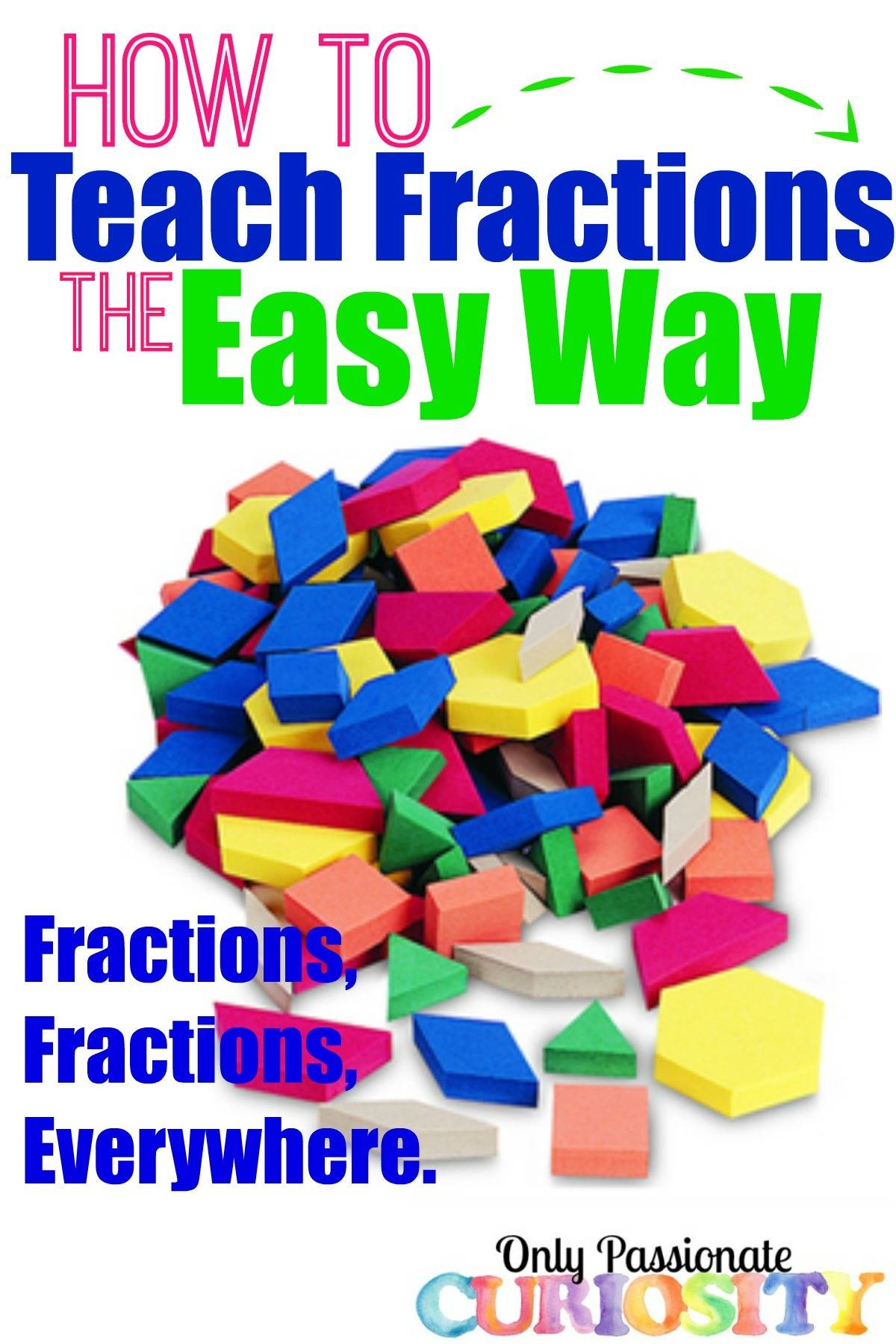How to Teach Fractions the Easy Way