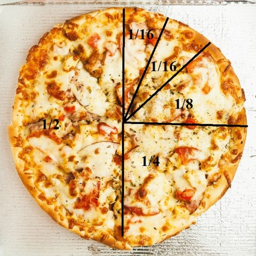 pizza fractions (1)